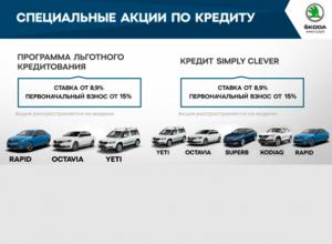 Специальные предложения для клиентов ŠKODA в Л-Моторс в феврале