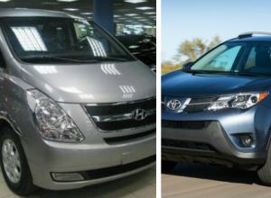 Люксовые автомобили за четыре миллиона рублей возжелали «помощники аграриев» из Донского правительства