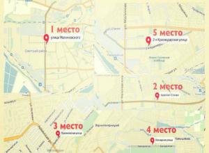 Топ-5 убитых дорог Ростова определили голосованием сами жители