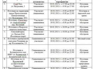 Утвержден окончательный список мест для купания на Крещение в Ростове