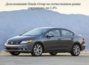 Honda Civic вошла в список популярных авто с пробегом