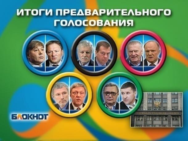 «Единая Россия» проиграла «Яблоку» предварительное голосование и не взяла пятипроцентный барьер