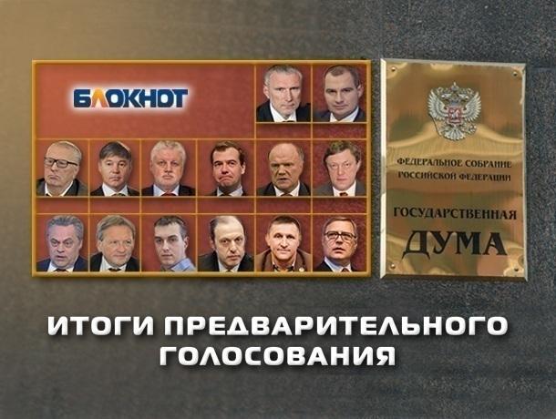 Шесть партий, включая оппозицию, преодолели пятипроцентный барьер и оставили «за бортом» ЕР