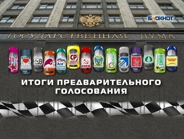 Предварительное голосование подарило россиянам шестипартийную Госдуму