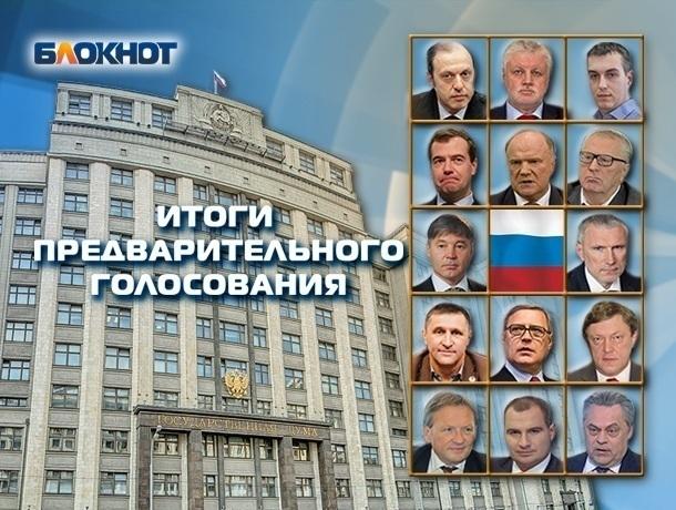 Читатели «Блокнота Ростова» сформировали в голосовании четырехпартийную Госдуму