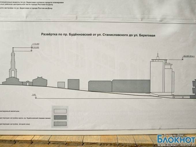 Защитники памятников культуры оспорят разрешение по строительству небоскреба в центре Ростова