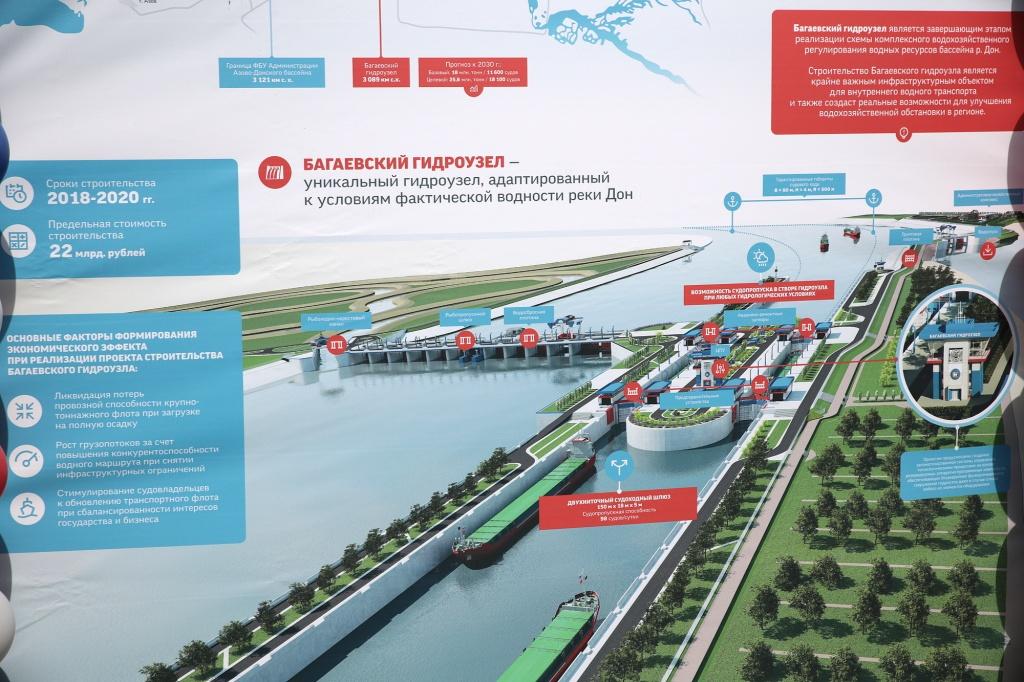Путин поручил провести экспертизу проекта Багаевского гидроузла нареке Дон